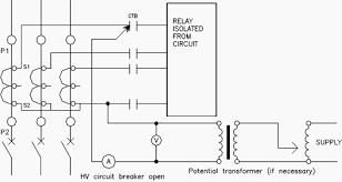 Testing And Commissioning Of Current Transformer