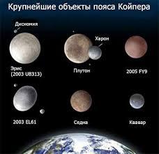 Реферат На окраинах Солнечной системы Пояс койпера Облако Оорта  На окраинах Солнечной системы Пояс койпера Облако Оорта