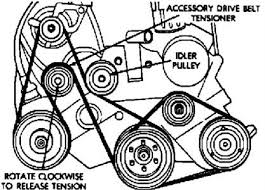 1995 plymouth acclaim 3 0l serpentine belt diagram above is a diagram for replacing your serpentine belt for a 1995 plymouth acclaim a 3 0l engine