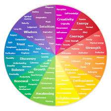 Emotional And Psychological Meaning Of Colours  Handy Emotional Colours