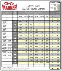 Ski Din Chart Ski Binding Din Chart Ski Bindings Skiing Chart