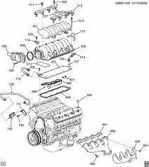 gmc v8 engine diagram preview wiring diagram • ls3 engine diagram wiring diagram 1979 gmc v8 engine 6 0l chevy engine