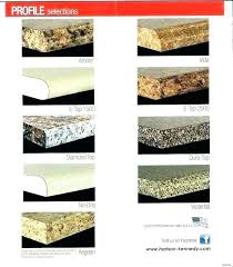 laminate countertop edge trim strips edging options classic edges for fresh on style garden view lam