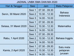 Pembahasan soal un ekonomi sma 2019 pdf & pembahasan ekonomi, sosio, geografi, kimia, fisika, biologi, bahasa indonesia, bahasa inggris, matematika ipa ips. Panduan Belajar Dan Latihan Soal Us Dan Unbk Sma 2020 Lengkap Dan Gratis Zenius Blog