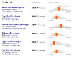 developer salaries glassdoor