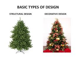 Define Decorative Design