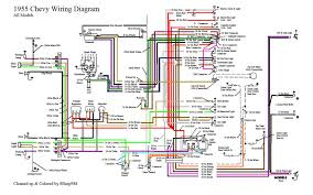 57 chevy wiring diagram 57 wiring diagrams online 55 chevy color wiring diagram trifive com 1955 chevy 1956 chevy