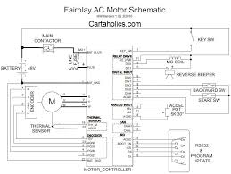 wiring diagram for golf cart motor wiring image wiring diagram for golf cart motor wiring image wiring diagram