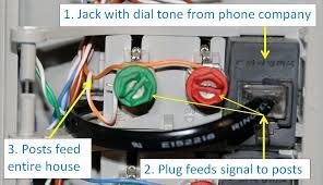 dsl phone line wiring diagram facbooik com Centurylink Dsl Wiring Diagram centurylink telephone jack wiring diagram testing slow speeds centurylink dsl wiring diagram phone line
