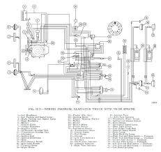 international ignition wiring diagram data wiring diagrams \u2022 pollak ignition switch wiring diagram 6 terminal ignition switch wiring ignition switch pollak ignition rh wifisifrekirma club evinrude ignition wiring diagram