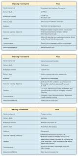 Of Business Planning Resume Department Strategic Plan Example