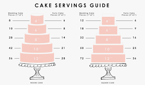 Wilton Round Cake Serving Chart Pictures Wilton Cake Serving Chart Icets Info