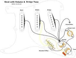 squier strat wiring fender blacktop wiring wiring wiring diagram squier strat wiring guitar wiring diagram wiring diagrams collections wiring diagram net squier strat wiring wiring diagram
