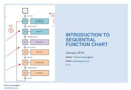 Sequential Function Chart Examples Introduction To Sequential Function Chart V1 0