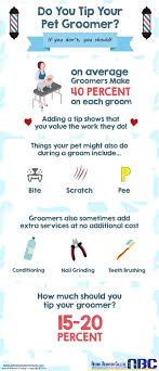 Hairdresser Tip Chart How Much Do You Tip Dog Groomers