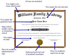 novelty diploma store homeschool diploma diagram