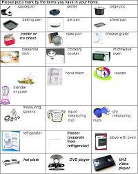 restaurant kitchen equipment list. Kitchen Tools List Gadgets Interesting Fine Utensils The Best Equipment . Restaurant