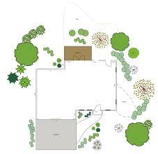 Small Picture Landscape Design Ideas Lucidchart
