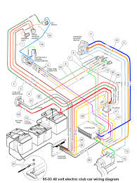 wiring of 1997 club car ds wiring diagram 48 volt wiring diagram 2006 Club Car Wiring Diagram wiring of 1997 club car ds wiring diagram 48 volt 2006 club car wiring diagram 48 volt