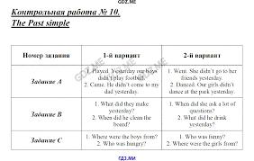 ГДЗ по английскому языку класс Кулинич контрольные работы решебник the future simple Контрольная работа 10