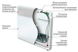 Электрический <b>конвектор</b> с электронным термостатом <b>Thermor</b> ...