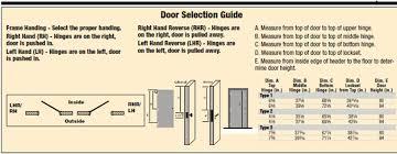 Commercial Door Handing Chart Door And Door Frames Security Grainger Industrial Supply