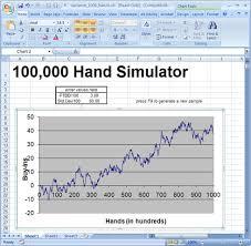 Poker Hands Simulator Ssb Shop