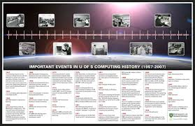history timelines computer history timelines