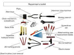 car tools names. car tools names o