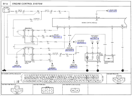 kia sportage wiring diagram wiring diagram and hernes kia rio stereo wiring diagram wire