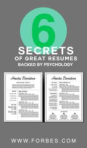 Modern Resume Template The Amelia Articles