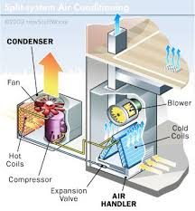 split system ac wiring car wiring diagram download moodswings co Wiring Diagram For Split Ac Unit 245 best aircondetioning images on pinterest split system ac wiring how air conditioners work wiring diagram split unit air conditioner