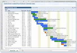 excel gannt chart create a gantt chart in excel from calendar data