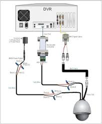 mercruiser power trim wiring schematic images wiring harness wiring diagram wiring