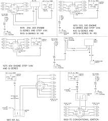 1985 chevy p30 wiring diagram wiring diagrams and schematics chevy truck underhood wiring diagrams chuck 39 s pages