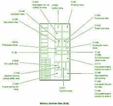 2003 ford focus zx3 fuse box 2003 wiring diagrams online