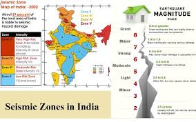 In other words, the earthquake zoning map of india divides india into 4 seismic zones (zone 2, 3, 4 and 5) unlike its previous version, which consisted of five or six zones for the country. Seismic Zones In India