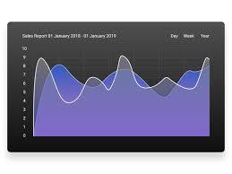 Exploration Chart Chart Exploration Uplabs