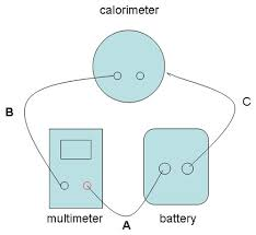 put some energy into it use a calorimeter to measure the heat chemistry science fair project wiring diagram for calorimeter