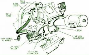 fuse layoutcar wiring diagram page 344 95 buick lesabre under dash fuse box diagram