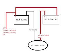 wiring diagram for boat trailer lights the wiring diagram 12 volt trolling motor wiring diagram at 12 24 Wiring Diagram For Boat