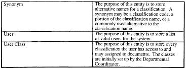 patent wo1998012616a2 defining a uniform subject classification figure f000039 0001