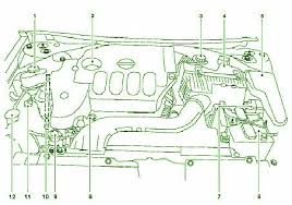 2005 nissan sentra engine wiring diagram for car engine engine emission control system repair cost furthermore 2003 nissan murano fuse box also altima timing chain