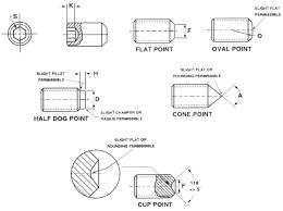 Socket Set Screws Dimensions Technical Info Aft