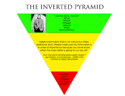 inverted pyramid journalism inverted pyramid