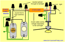 wiring diagrams for a ceiling fan and light kit do it yourself wiring a dimmer and fan speed controller