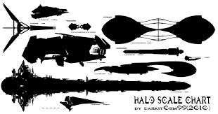 Halo Starship Size Comparison Charts Halofanforlife