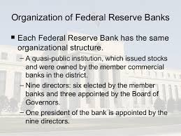 Learning Unit 20 Federal Reserve System