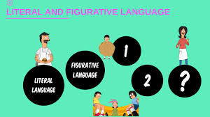 literal language literal and figurative language by chandre oosthuizen on