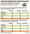 disadvantages of legalizing weed